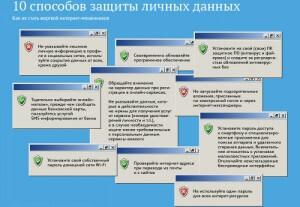 Закон о персональных данных для сайта ЖК Суворовский